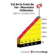 Climbing to the Col de la Croix de Fer - Mountain Collection