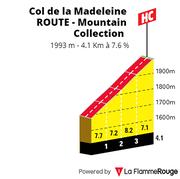 Col de la Madeleine - Mountain Collection 2021