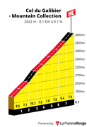 Galibier for cyclists - Mountain Collection 2021