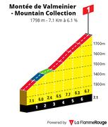Montée de Valmeinier - Mountain Collection 2021