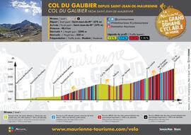 Col du Galibier via the Col du Télégraphe